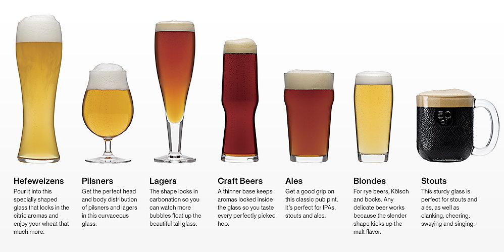 Glassware Drinks Recipes
